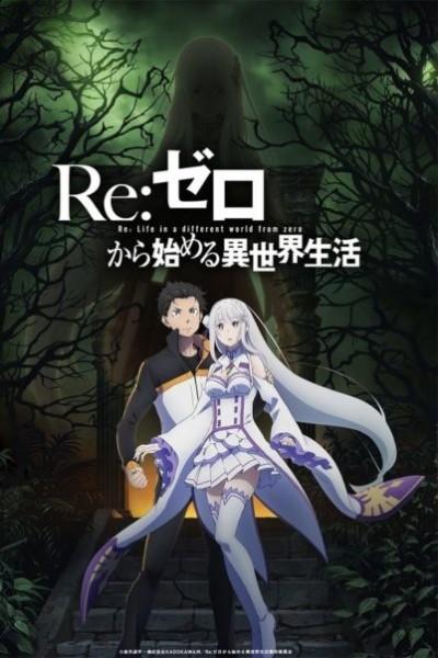 Re Zero Break Time ตอนพิเศษที่ 1-11end ซับไทย